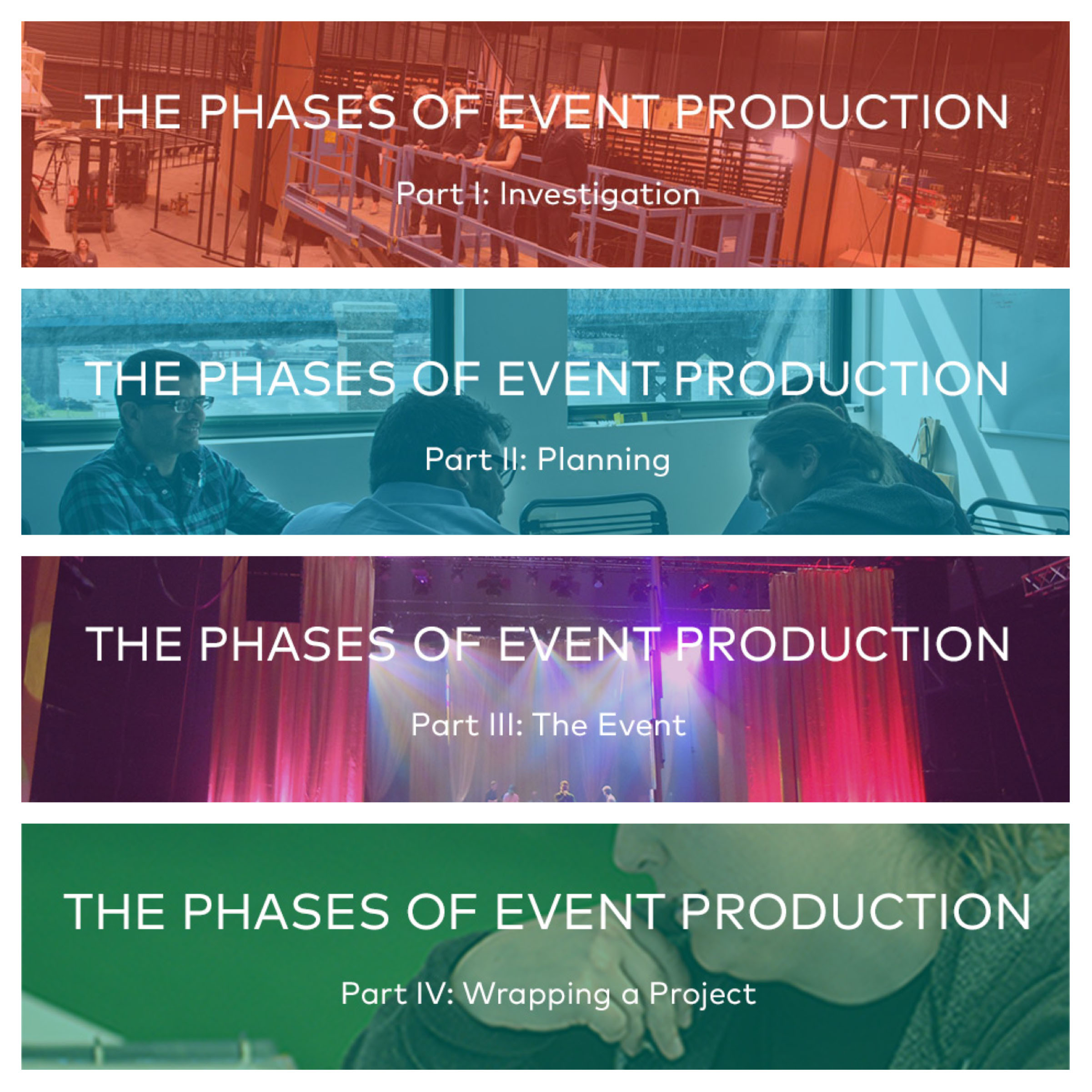 The Complete Phases of Event Production: Recapping October